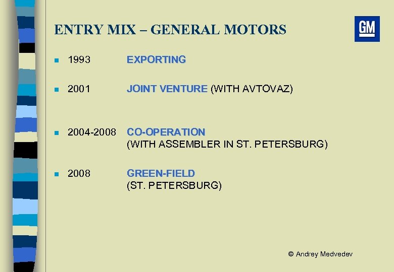 ENTRY MIX – GENERAL MOTORS n 1993 EXPORTING n 2001 JOINT VENTURE (WITH AVTOVAZ)