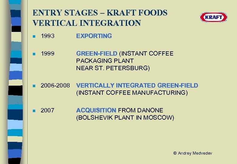 ENTRY STAGES – KRAFT FOODS VERTICAL INTEGRATION n 1993 EXPORTING n 1999 GREEN-FIELD (INSTANT