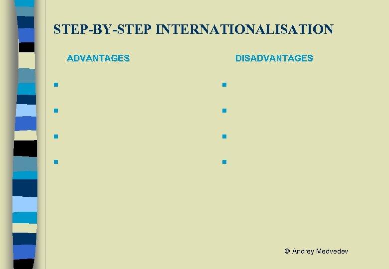 STEP-BY-STEP INTERNATIONALISATION ADVANTAGES DISADVANTAGES n n n n © Andrey Medvedev