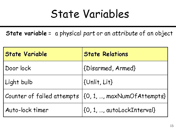 State Variables State variable = a physical part or an attribute of an object