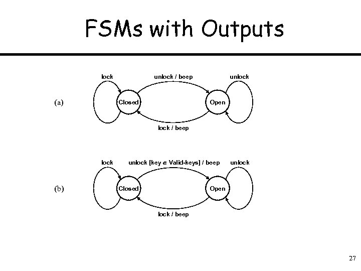 FSMs with Outputs lock (a) unlock / beep Closed unlock Open lock / beep