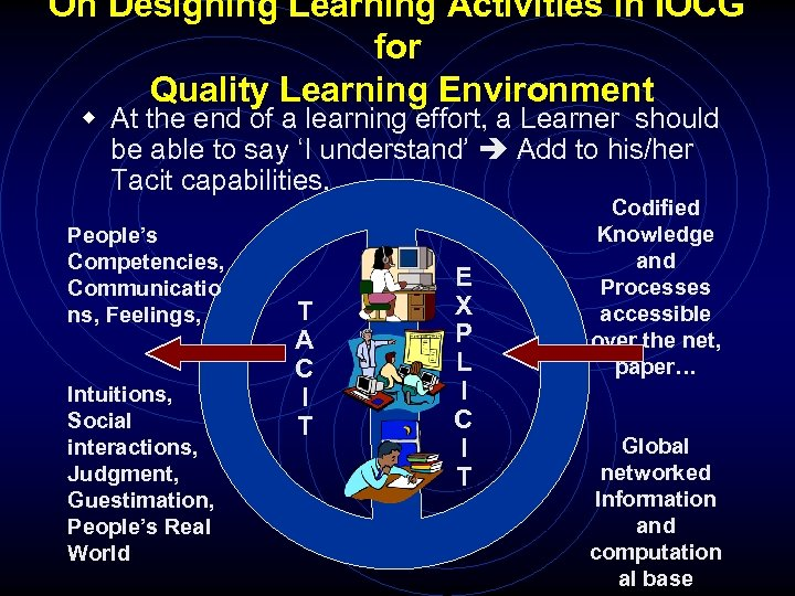 On Designing Learning Activities in IOCG for Quality Learning Environment w At the end