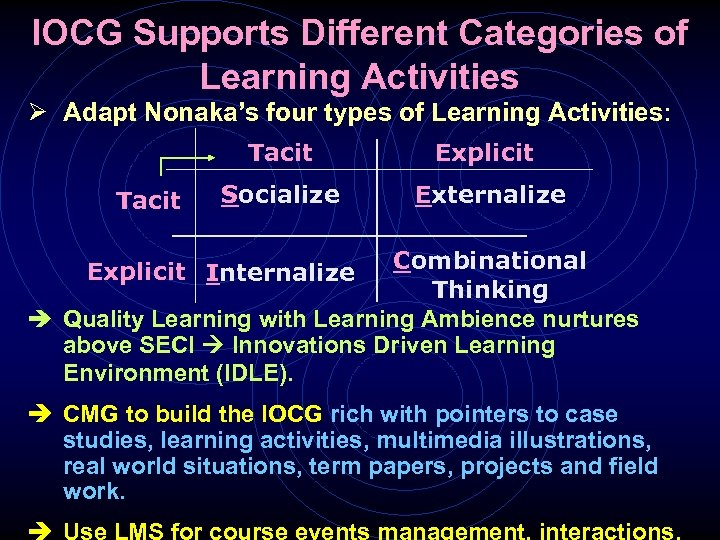 IOCG Supports Different Categories of Learning Activities Ø Adapt Nonaka's four types of Learning