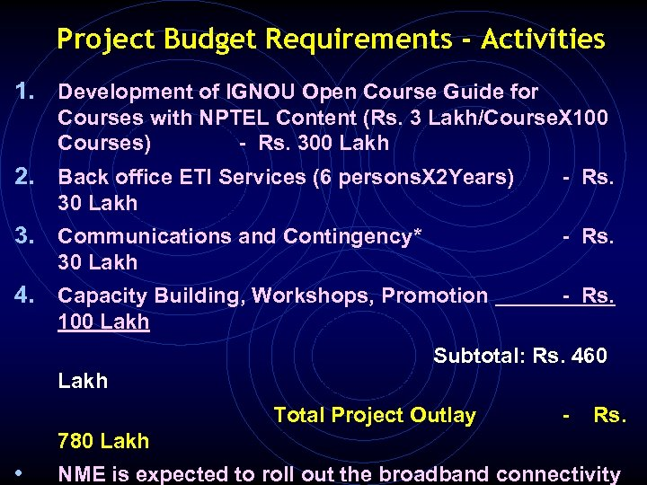 Project Budget Requirements - Activities 1. Development of IGNOU Open Course Guide for Courses