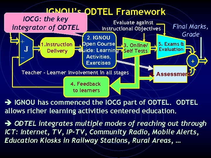 IGNOU's ODTEL Framework IOCG: the key integrator of ODTEL Set Instructional objectives + J