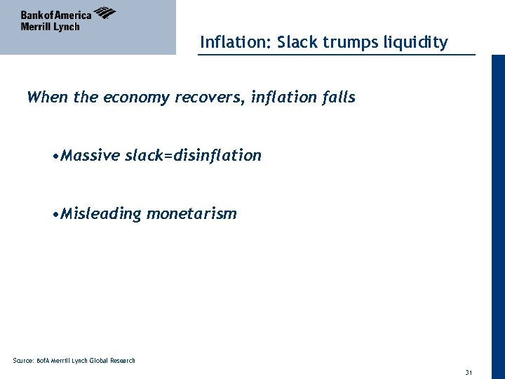 Inflation: Slack trumps liquidity When the economy recovers, inflation falls • Massive slack=disinflation •