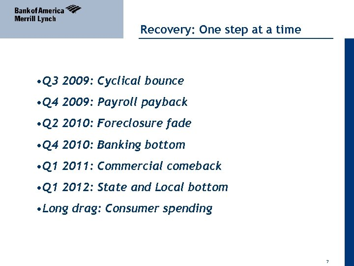 Recovery: One step at a time • Q 3 2009: Cyclical bounce • Q