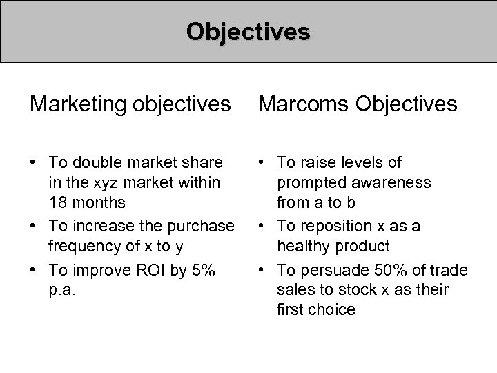 Objectives Marketing objectives Marcoms Objectives • To double market share in the xyz market