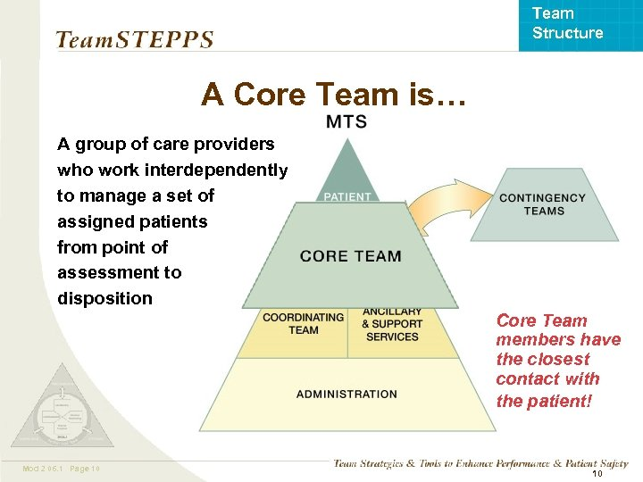 Team Structure A Core Team is… A group of care providers who work interdependently