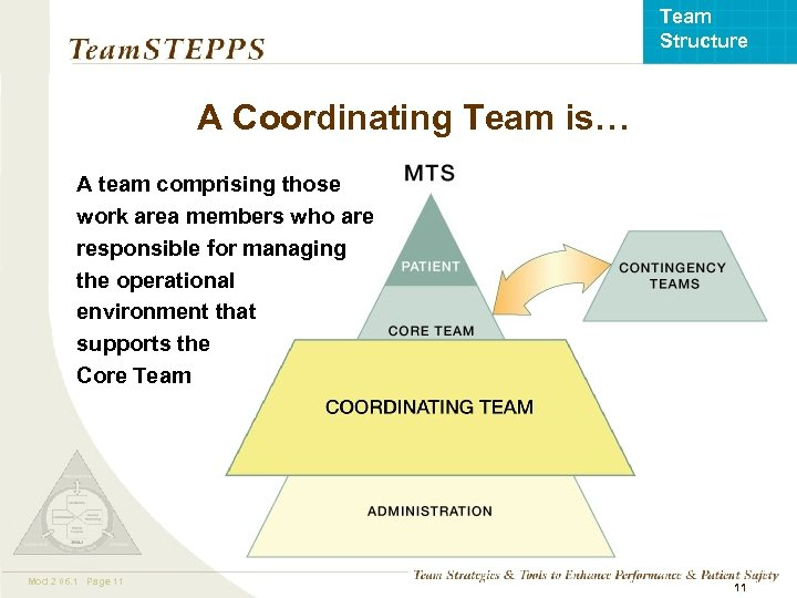 Team Structure A Coordinating Team is… A team comprising those work area members who