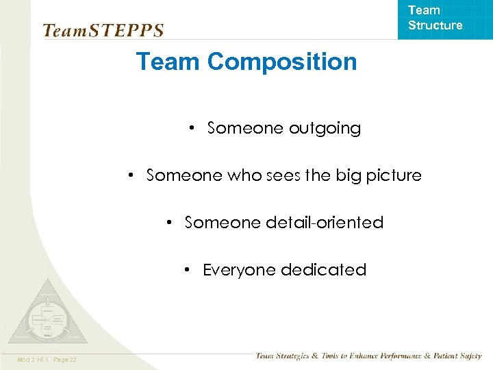 Team Structure Team Composition • Someone outgoing • Someone who sees the big picture