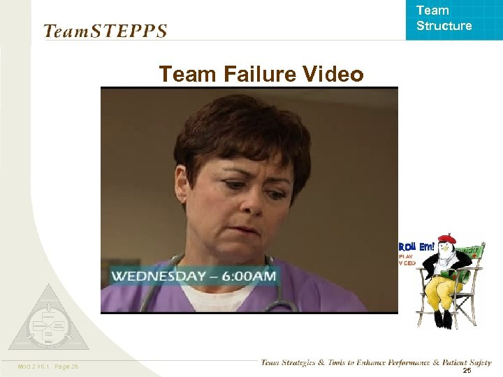 Team Structure Team Failure Video Mod 2 06. 1 Page 25 TEAMSTEPPS 05. 2