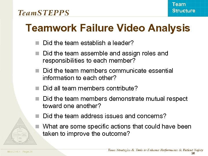 Team Structure Teamwork Failure Video Analysis n Did the team establish a leader? n