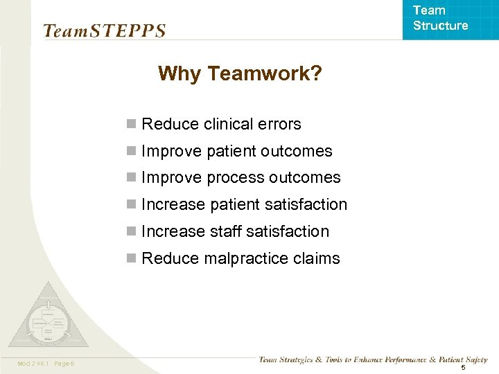 Team Structure Why Teamwork? n Reduce clinical errors n Improve patient outcomes n Improve