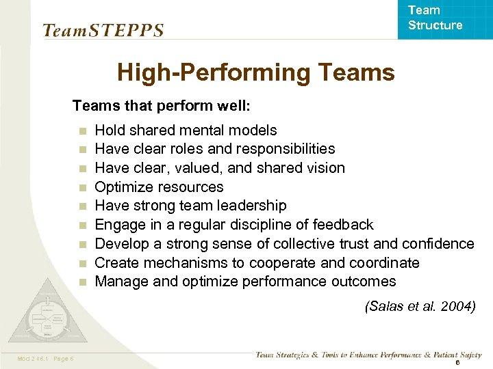 Team Structure High-Performing Teams that perform well: n n n n n Hold shared