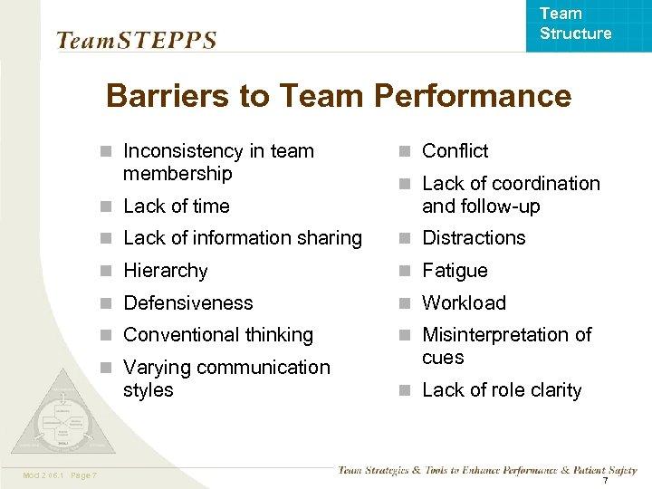 Team Structure Barriers to Team Performance n Inconsistency in team membership n Conflict n