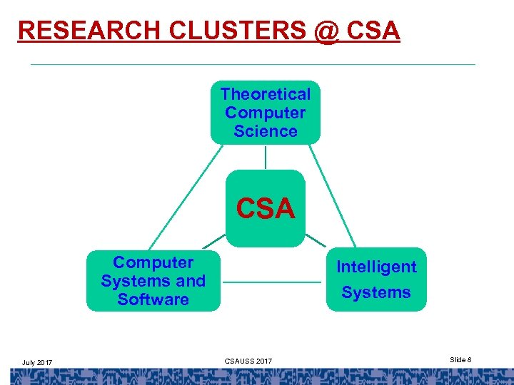RESEARCH CLUSTERS @ CSA Theoretical Computer Science CSA Computer Systems and Software July 2017