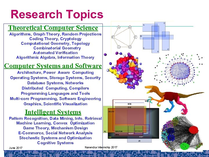 Research Topics Theoretical Computer Science Algorithms, Graph Theory, Random Projections Coding Theory, Cryptology Computational