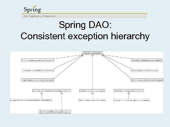 Spring DAO: Consistent exception hierarchy