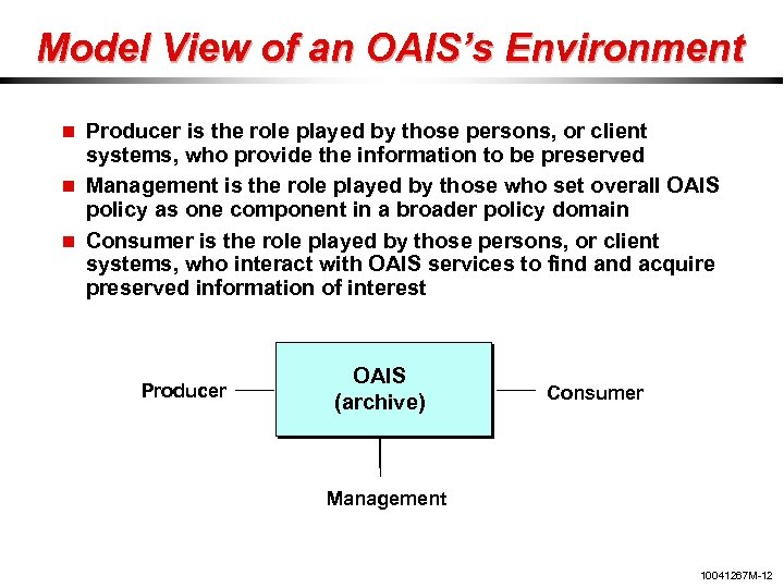 Model View of an OAIS's Environment Producer is the role played by those persons,