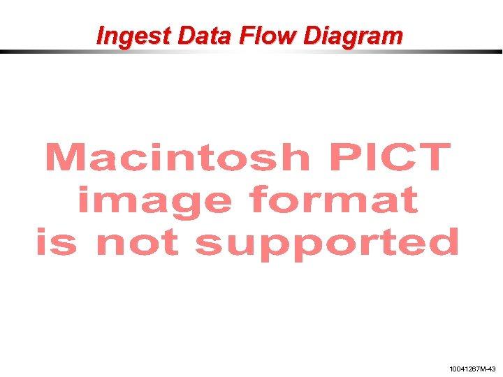 Ingest Data Flow Diagram 10041267 M-43