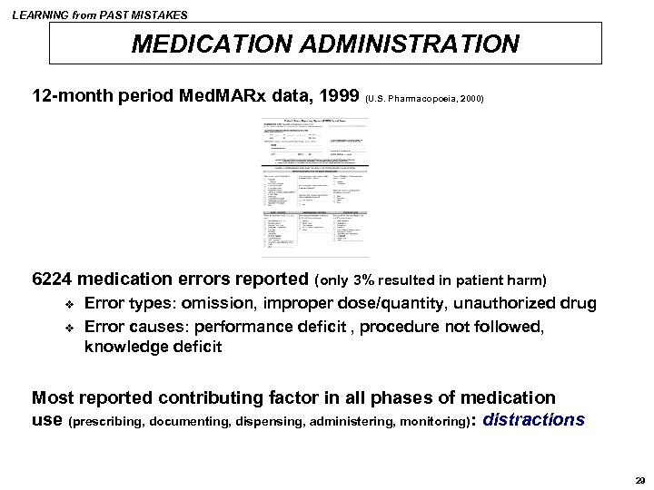 LEARNING from PAST MISTAKES MEDICATION ADMINISTRATION 12 -month period Med. MARx data, 1999 (U.