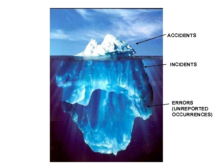 ACCIDENTS INCIDENTS ERRORS (UNREPORTED OCCURRENCES)