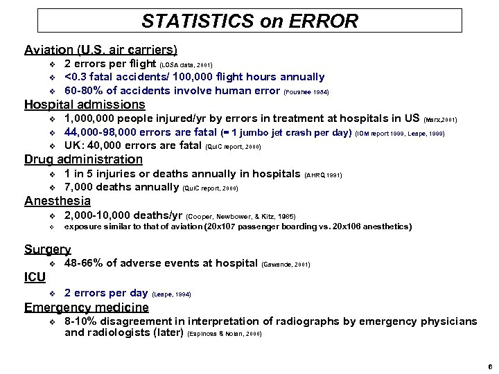 STATISTICS on ERROR Aviation (U. S. air carriers) v v v 2 errors per