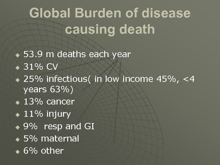 Global Burden of disease causing death u u u u 53. 9 m deaths
