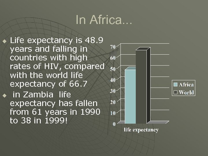 In Africa. . . u u Life expectancy is 48. 9 years and falling