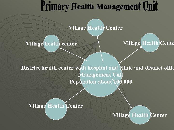 Village Health Center Village health center Village Health Cente District health center with hospital