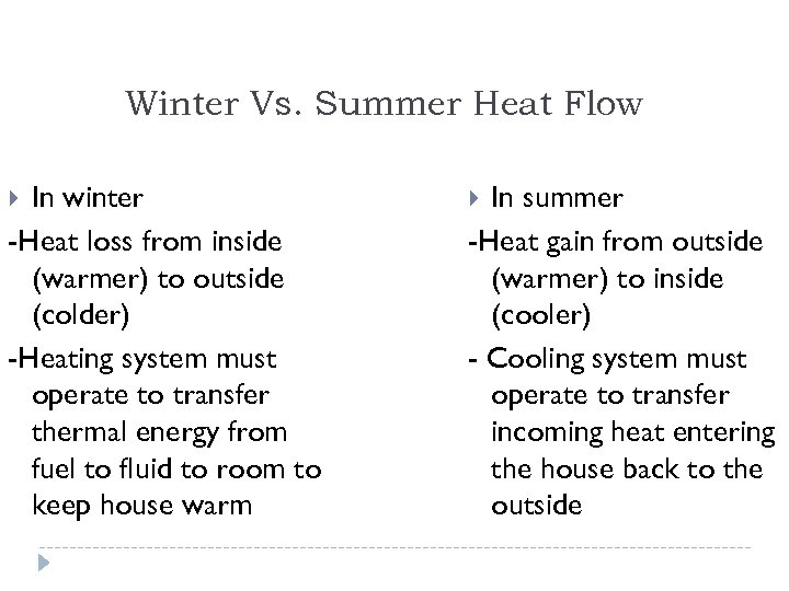 Winter Vs. Summer Heat Flow In winter -Heat loss from inside (warmer) to outside