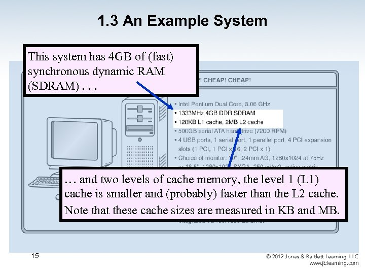 1. 3 An Example System This system has 4 GB of (fast) synchronous dynamic