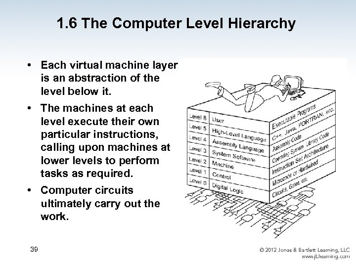 1. 6 The Computer Level Hierarchy • Each virtual machine layer is an abstraction