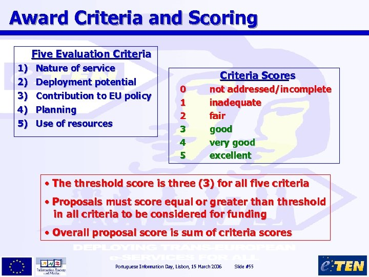 Award Criteria and Scoring Five Evaluation Criteria 1) 2) 3) 4) 5) Nature of