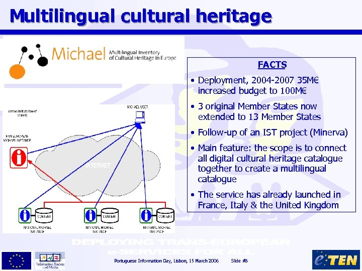 Multilingual cultural heritage FACTS • Deployment, 2004 -2007 35 M€ increased budget to 100