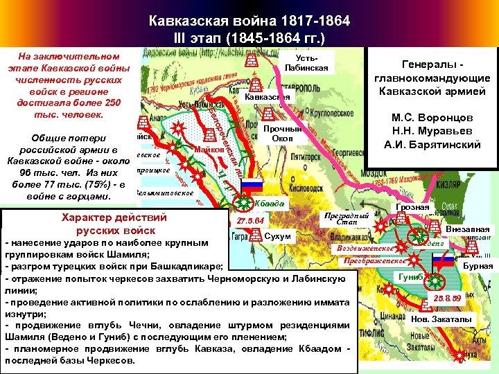 Кавказская война 1817 -1864 III этап (1845 -1864 гг. ) На заключительном этапе Кавказской