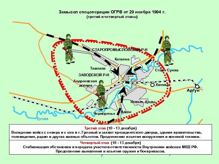 Замысел спецоперации ОГРВ от 29 ноября 1994 г. (третий и четвертый этапы) СТАРОПРОМЫСЛОВСКИЙ Р-Н