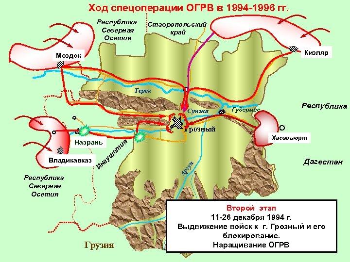 Ход спецоперации ОГРВ в 1994 -1996 гг. Республика Северная Осетия Ставропольский край Кизляр Моздок