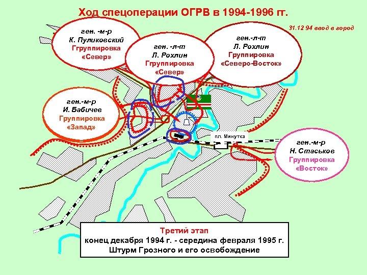 Ход спецоперации ОГРВ в 1994 -1996 гг. ген. -м-р К. Пуликовский Ггруппировка «Север» 31.