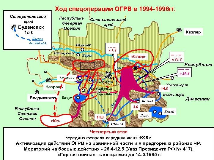 Ход спецоперации ОГРВ в 1994 -1996 гг. Ставропольский край Республика Северная Осетия Буденовск 15.