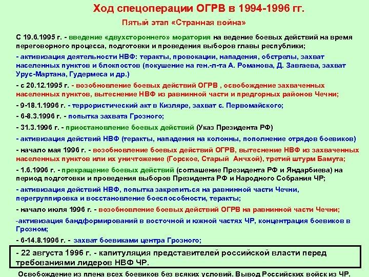 Ход спецоперации ОГРВ в 1994 -1996 гг. Пятый этап «Странная война» С 19. 6.
