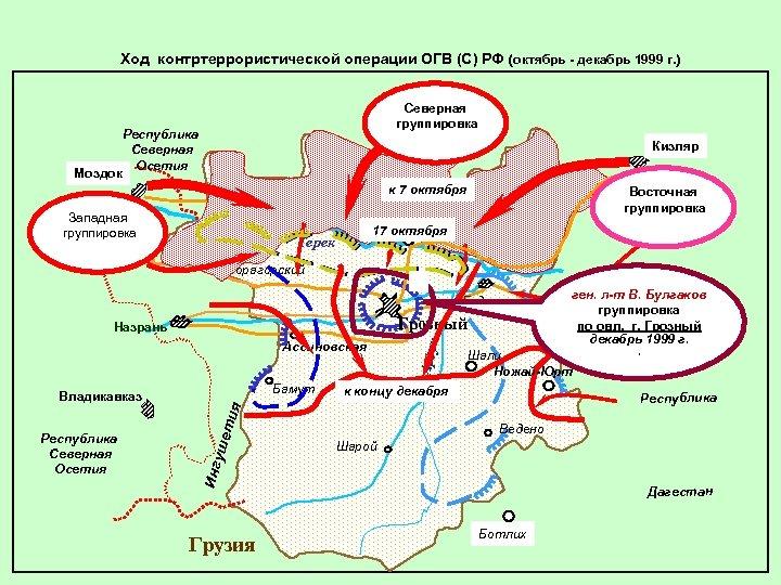 Ход контртеррористической операции ОГВ (С) РФ (октябрь - декабрь 1999 г. ) Северная группировка
