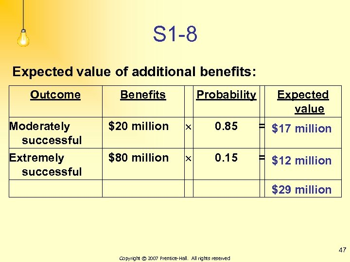 S 1 -8 Expected value of additional benefits: Outcome Benefits Probability Expected value Moderately