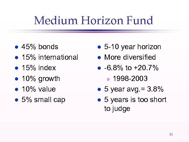 Medium Horizon Fund l l l 45% bonds 15% international 15% index 10% growth