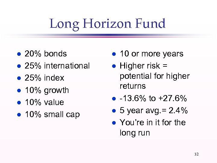 Long Horizon Fund l l l 20% bonds 25% international 25% index 10% growth