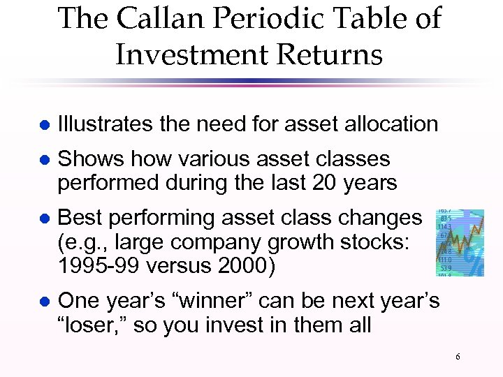 The Callan Periodic Table of Investment Returns l Illustrates the need for asset allocation