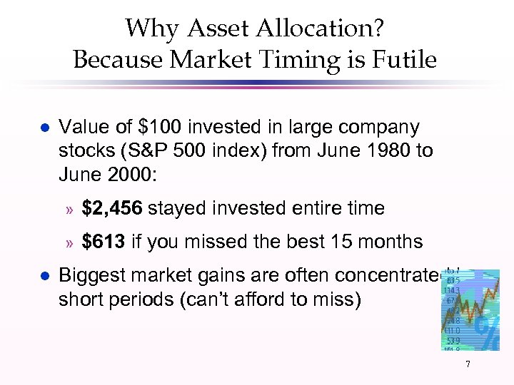 Why Asset Allocation? Because Market Timing is Futile l Value of $100 invested in