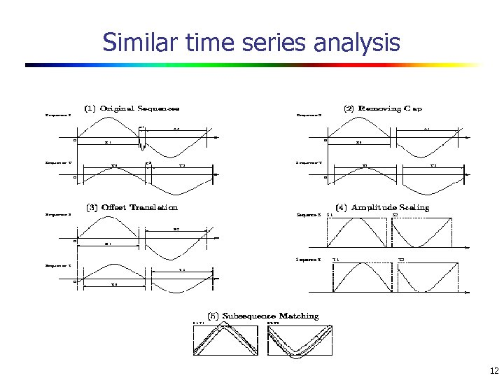 Similar time series analysis 12