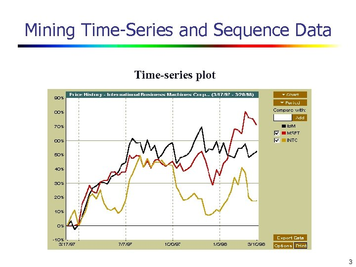 Mining Time-Series and Sequence Data Time-series plot 3